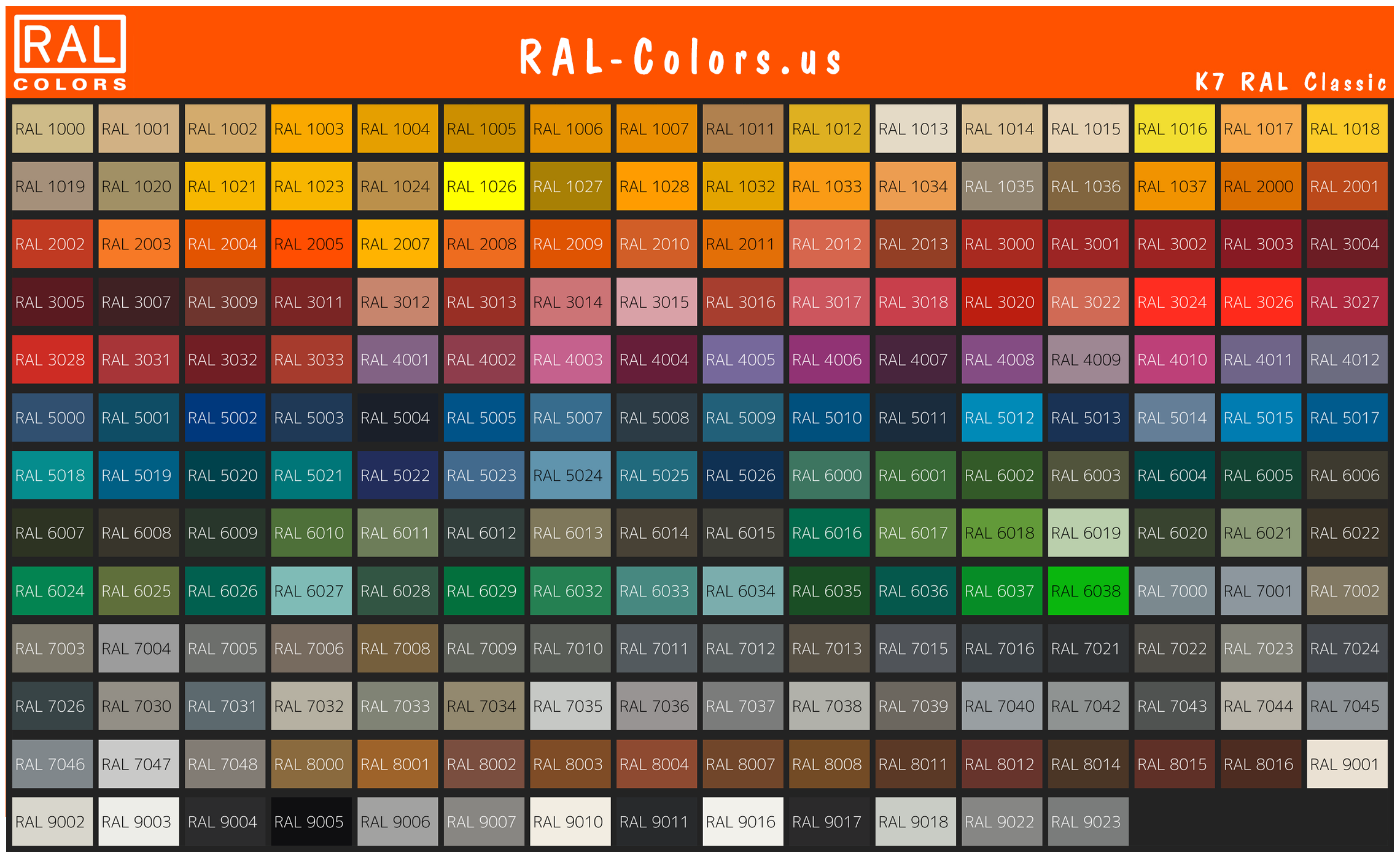 RAL Classic Color chart with names and RAL to RGB / CMYK conversion info