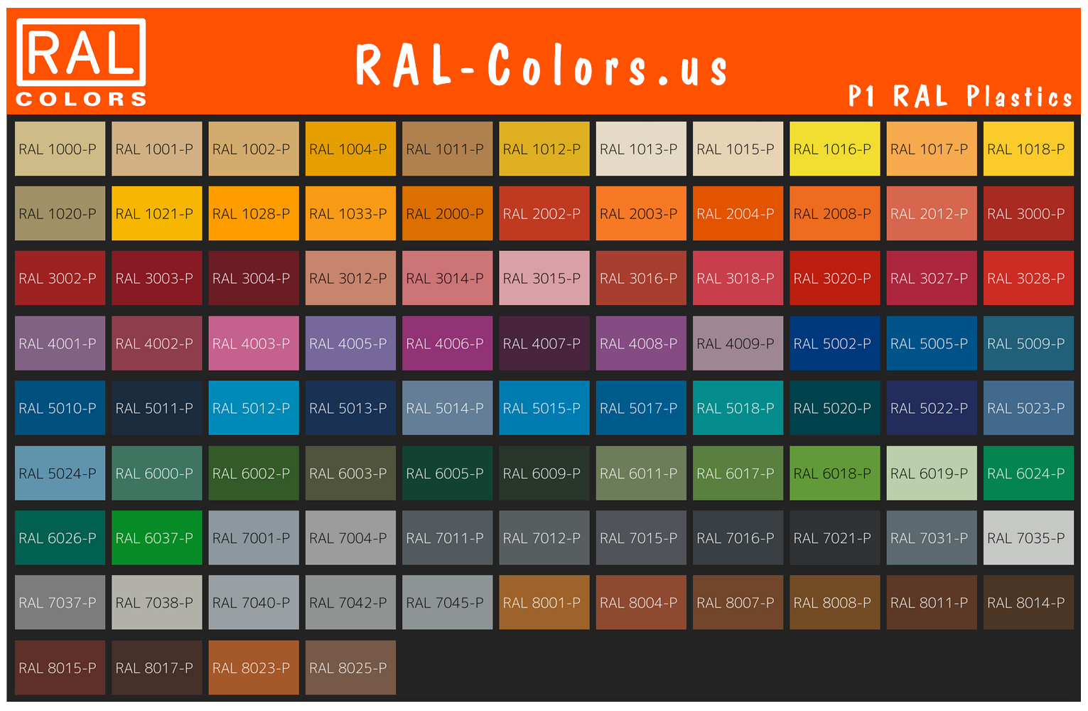 RAL Plastic P1 Color chart with names and RAL to RGB / CMYK conversion info