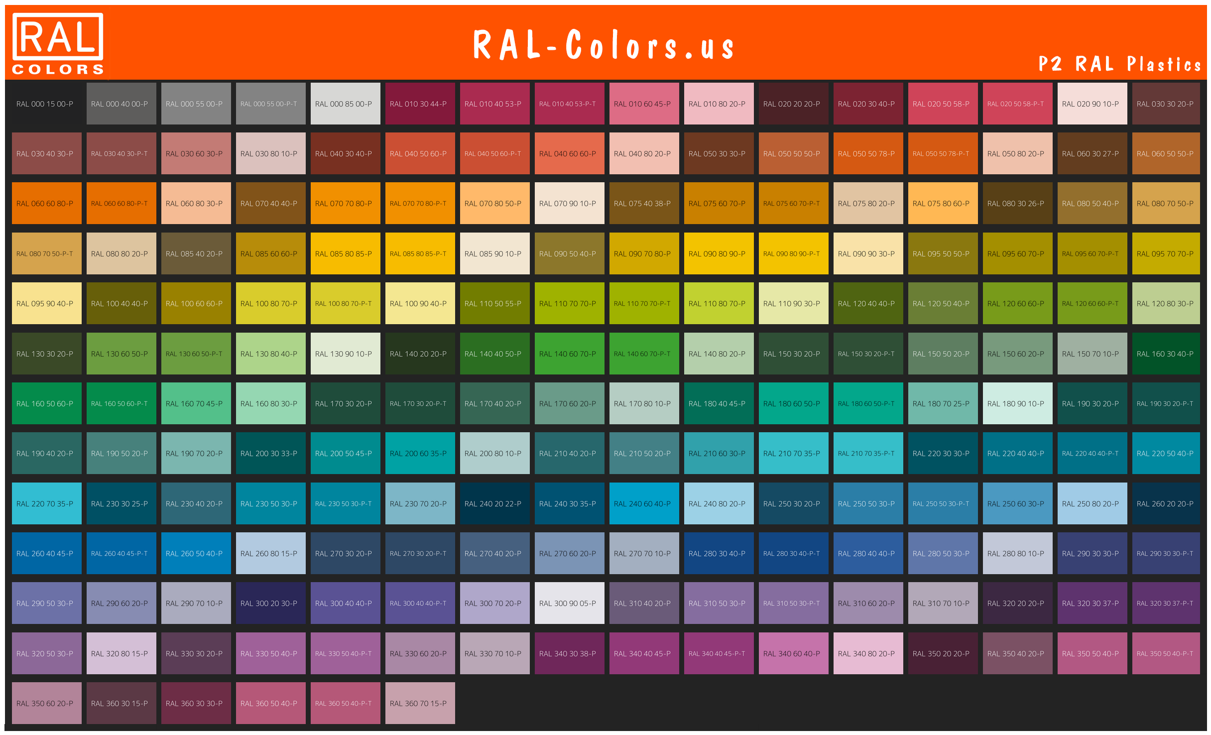 P2 RAL Plastics Color chart USA